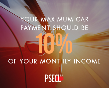 How Much Car Can I Afford Your Payment Should Be Less Than 10