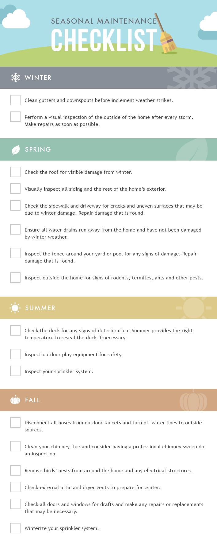 Home exterior maintenance saving costs by identifying - Exterior home maintenance checklist ...