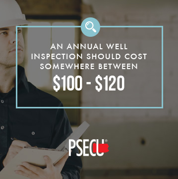 Annual well inspection costs around $100-$120
