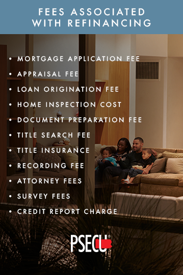 list of fees associated with home refinancing